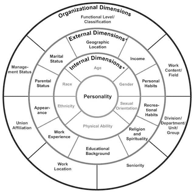 grafik_diversity_engl.jpg